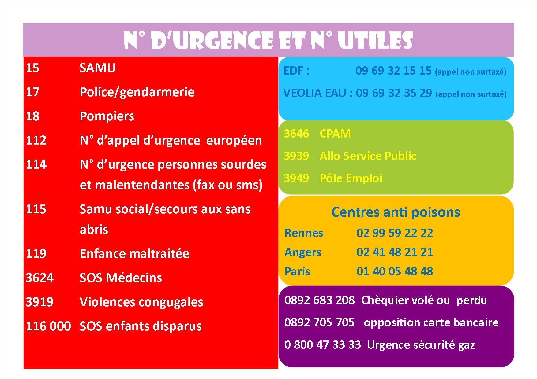 Allo les urgences - 2 part 3